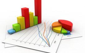 عوامل موثر بر غلبه ی عرضه بر تقاضا در بازار امروز