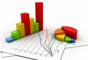 رشد ۴۸ درصدی مانده تسهیلات «وزمین» طی ۲ سال مالی گذشته