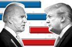 تاثیر انتخابات آمریکا بر بورس