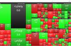گزارش بازار بورس امروز سه شنبه ۳۰ دی ماه ۹۹/رشد ۳۵۸ واحدی شاخص کل بورس