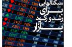 شماره ۵۵ نشریه بورس امروز، بهمن ماه ۹۹