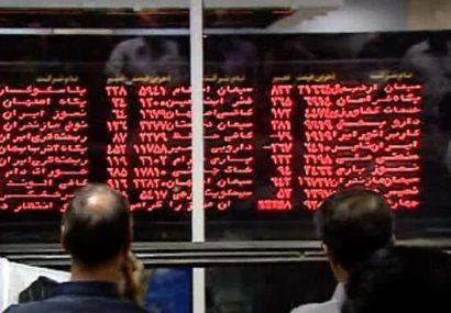 کاهش ۶ هزار واحدی شاخص کل در ۳۰ دقیقه ابتدایی معاملات امروز یکشنبه ۲۲ فروردین ماه